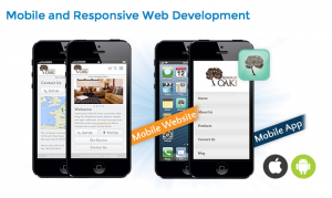 Mobile and Responsive Sites